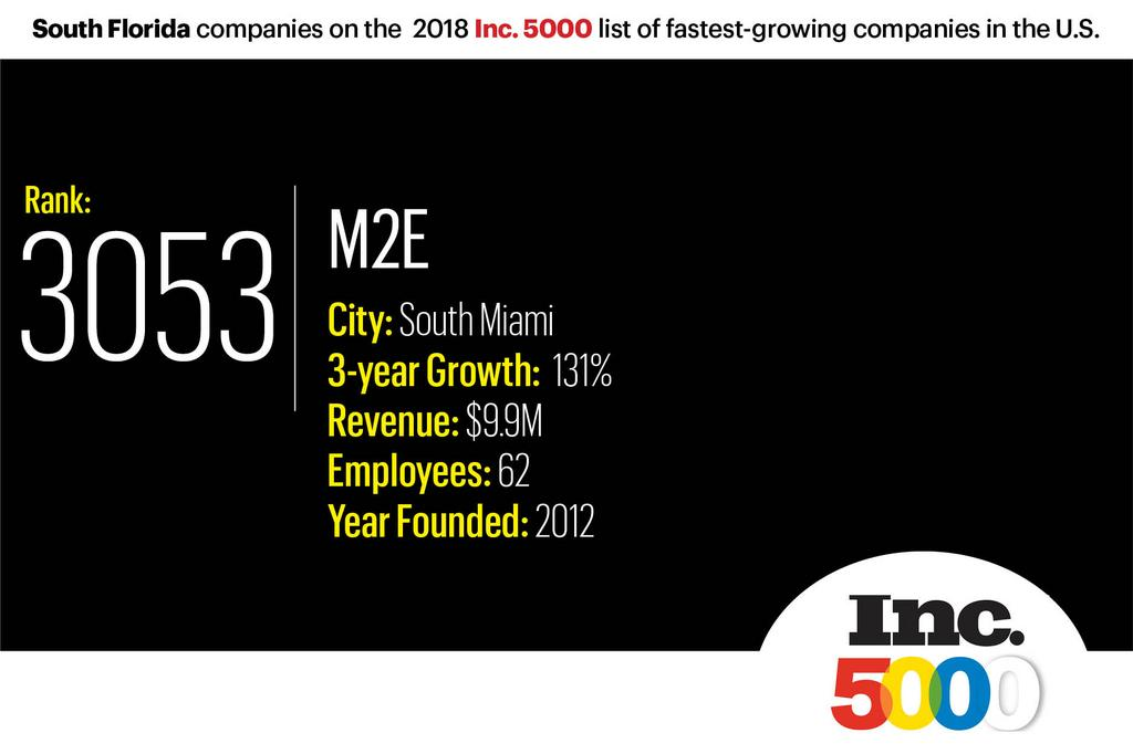 2018 Inc. 5000 Fastest Growing Companies in the U.S. - M2E Consulting Engineers